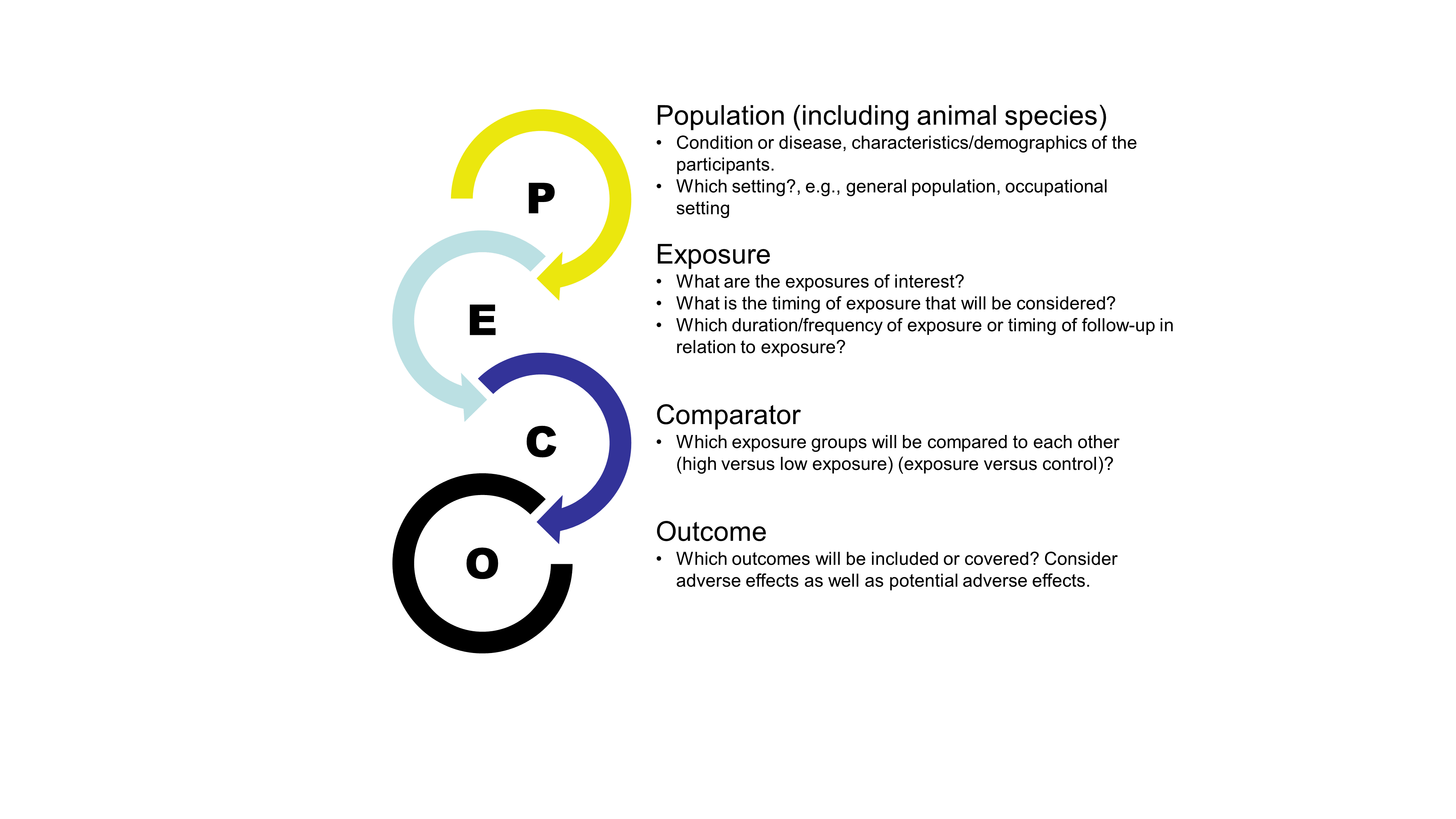 PECO.PNG
