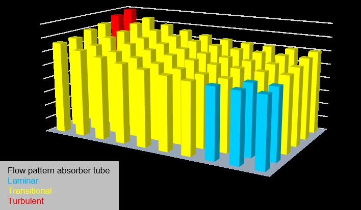 Flow distribution.png