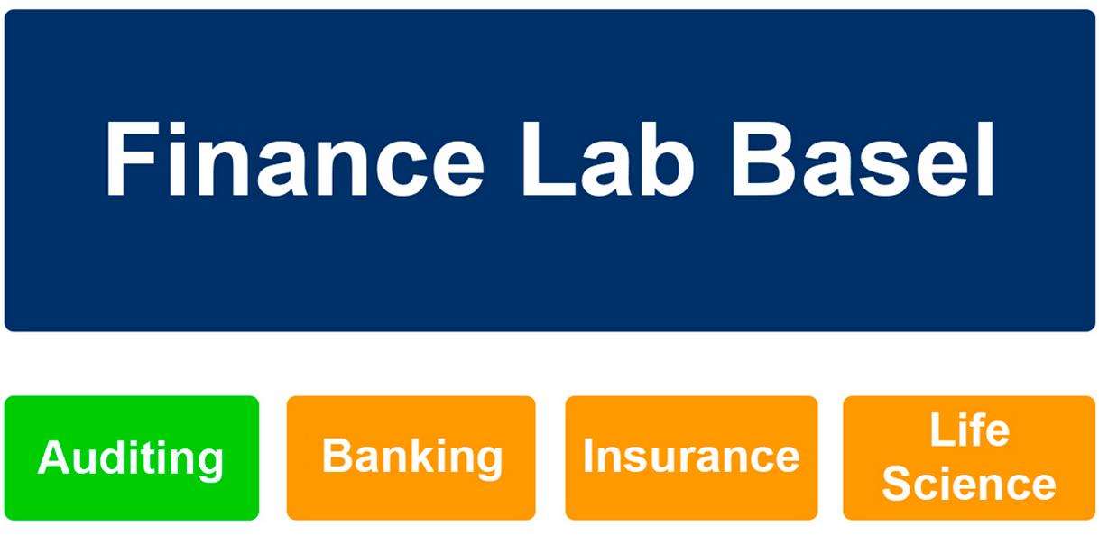 Das Finance Lab baut auf starke Kooperationspartner aus verschiedenen Branchen. Grün: bereits bestätigt. Orange: in Evaluation.