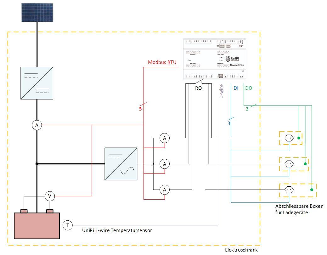 Fig2_Schema_Ladestation.jpg
