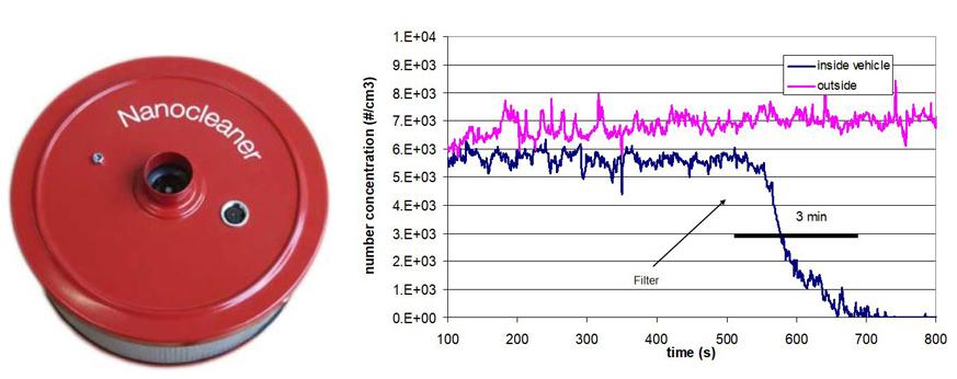 Nanocleaner Filtersystem.png