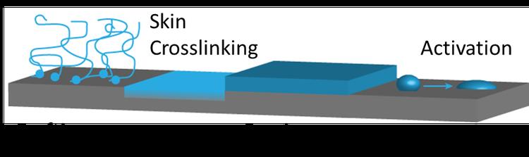 methoden-der-funktionalisierung.png