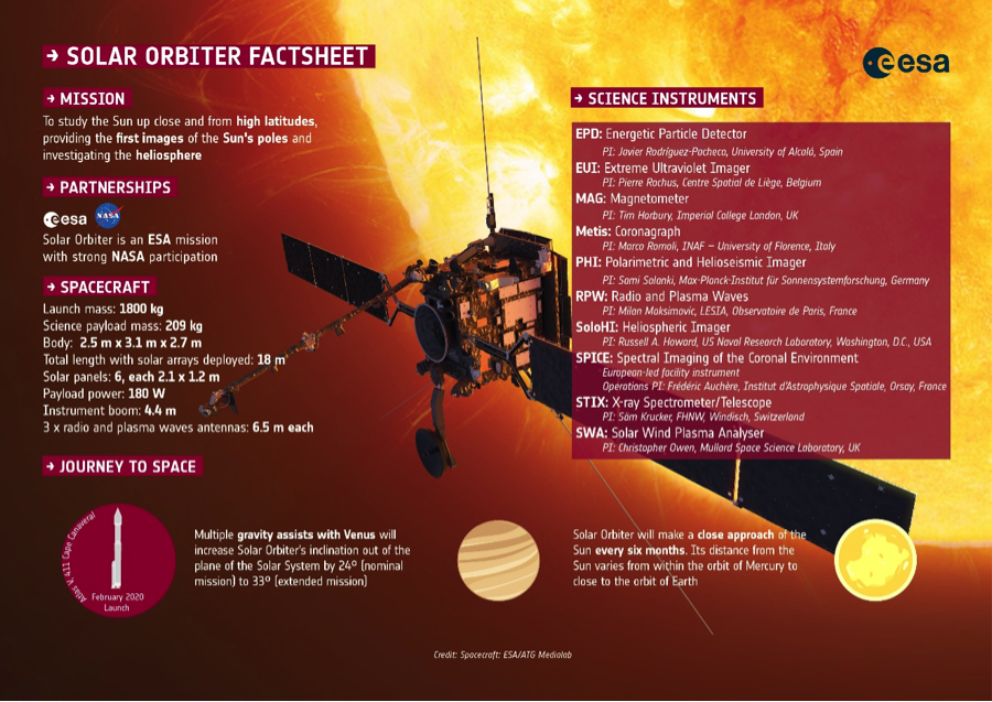 solar orbiter factsheet.png