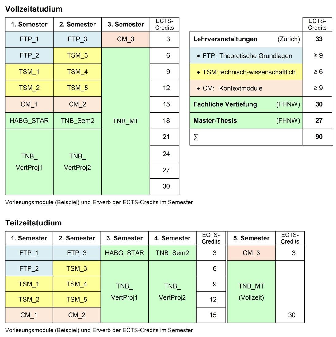 MSE_Modulplan_20171115.jpg