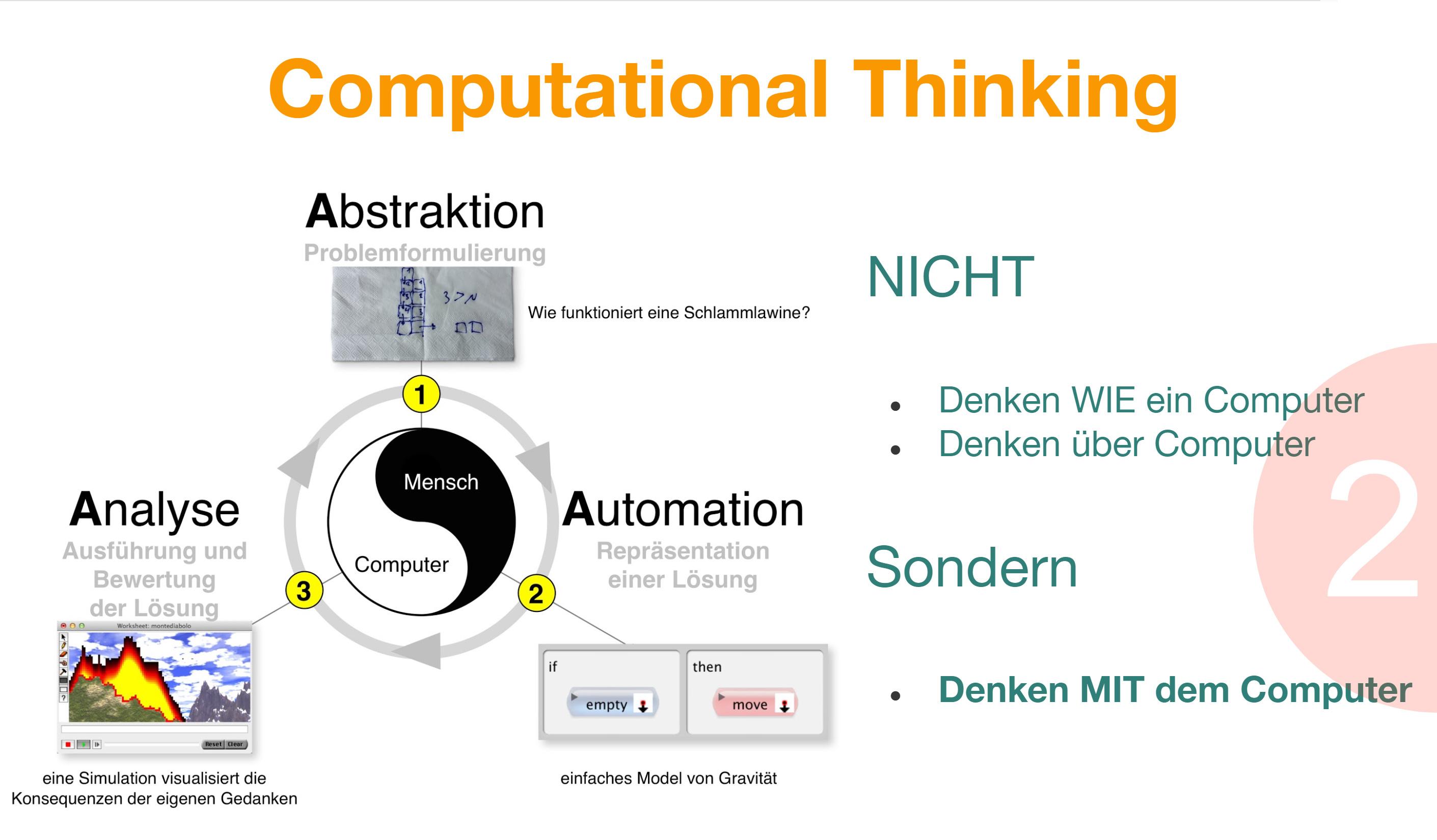 computational_thinking.jpg
