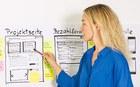CAS Usability und User Experience erfolgreich umsetzen