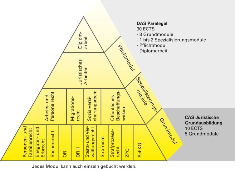 juristische-ga-pyramide_final_02.png