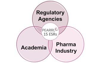 Bio-enabling formulations
