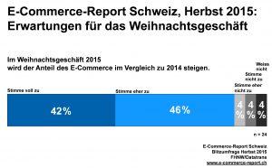E-Commerce_Report2015
